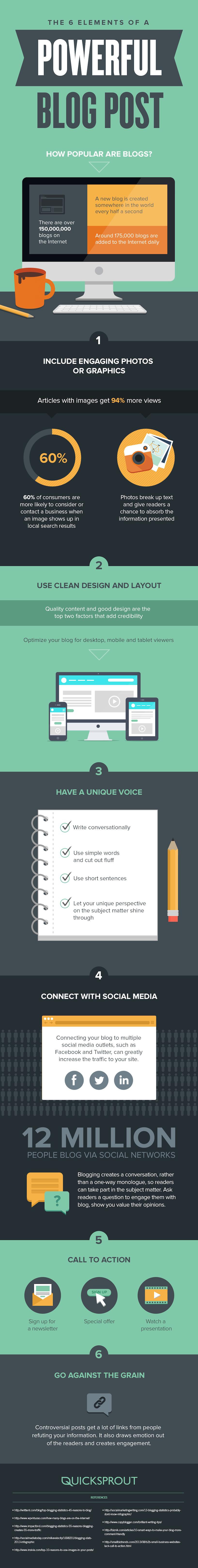 Het-geheim-van-een-effectieve-blog-6-elementen-infographic